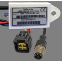 Yamaha Engine Gateway Cable